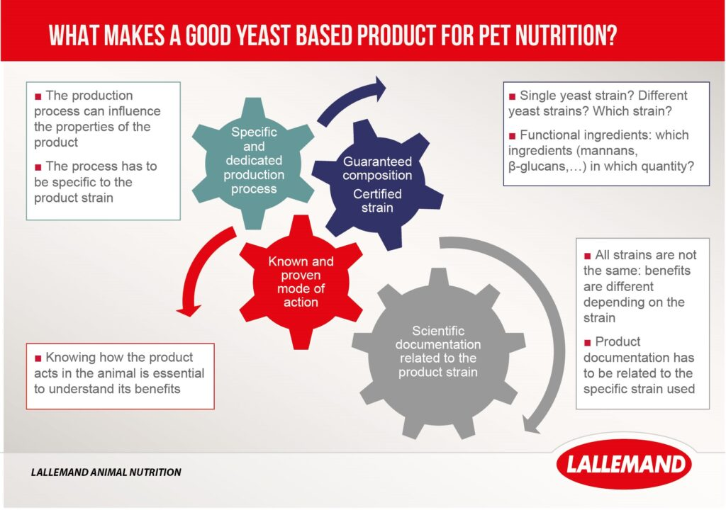 infography-francesca-nordicpetfood