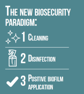 The new biosecurity paradigm: